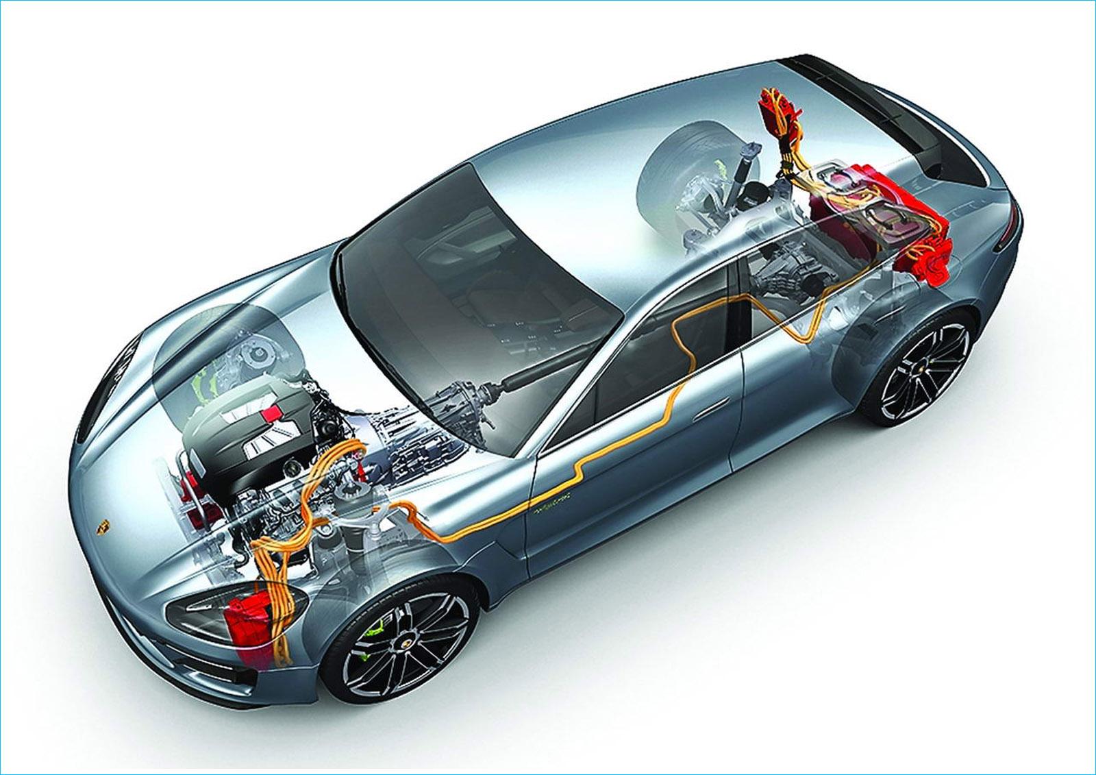 Hybrid-Vehicles